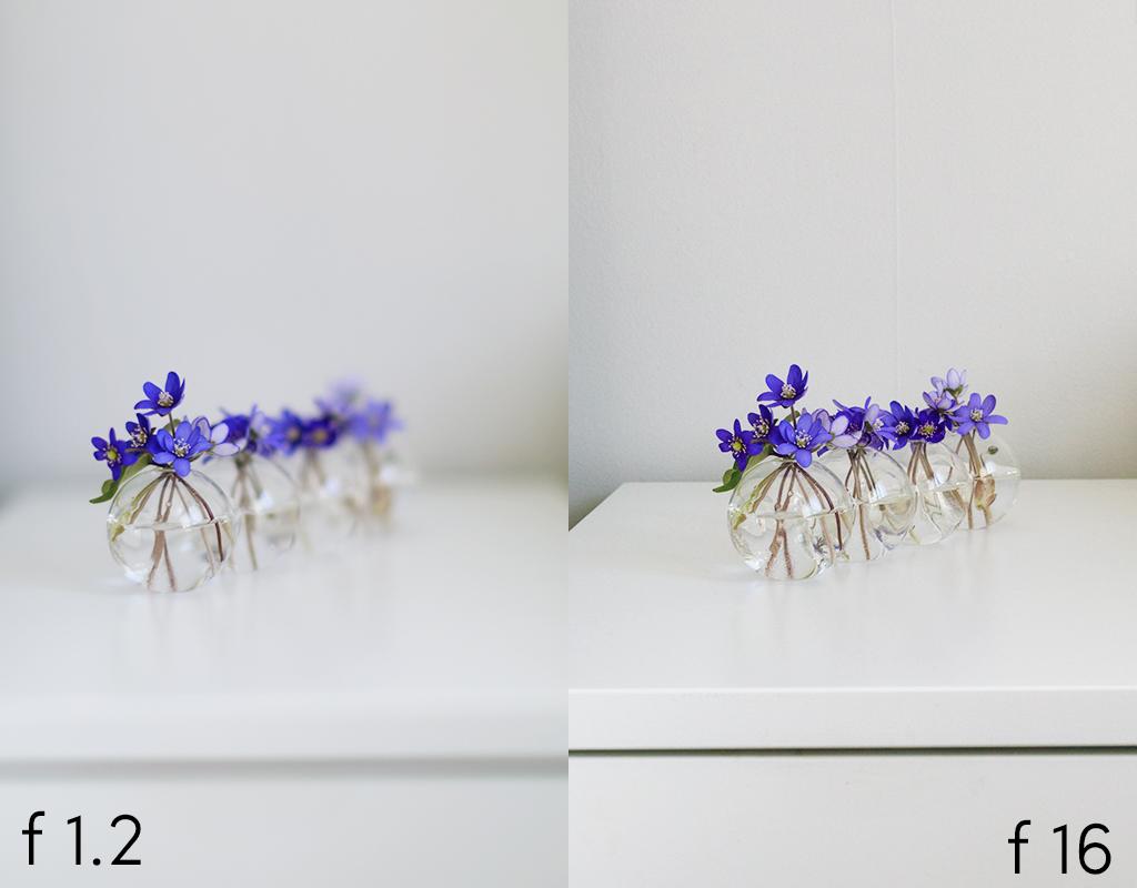Bländaren tips på hur du tar bättre bilder bländare